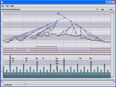 jupiter sinfonie analyse
